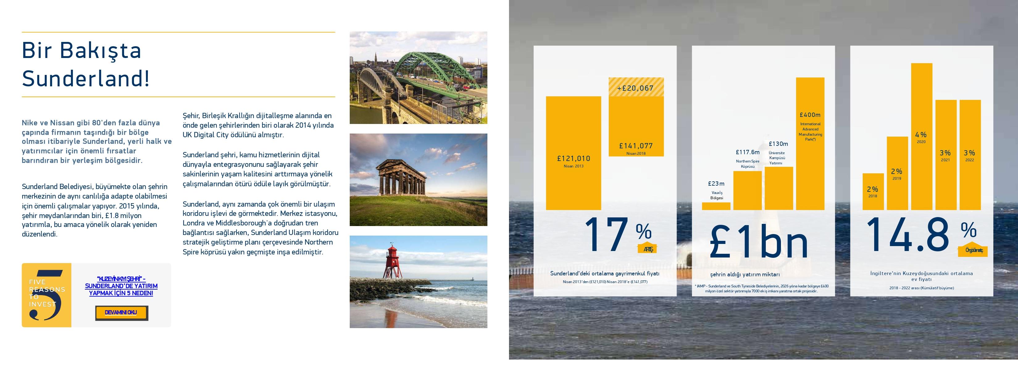 Horizon Sunderland -Ahmet Ziyal_v01_page-0007